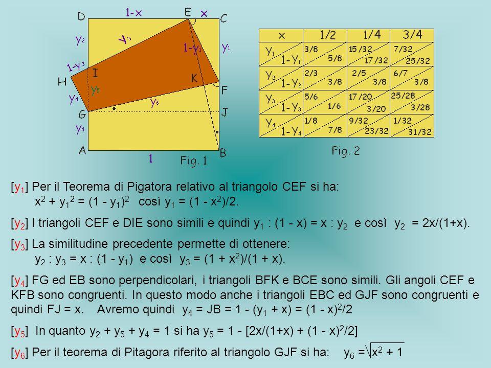 [y1] Per il Teorema di Pigatora relativo al triangolo CEF si ha: